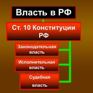 Органы власти Орехово-Зуево