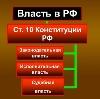 Органы власти в Орехово-Зуево